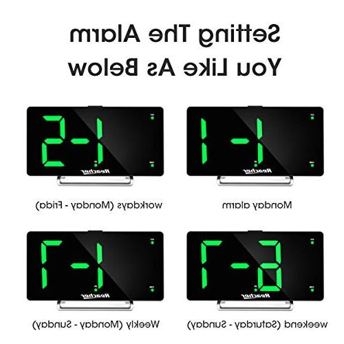 Large Alarm LED Digital Display Dual Alarm with Port Number Green