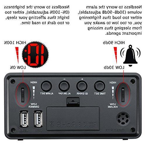 DreamSky Compact Digital Alarm Clock Port for 12/24Hr, Adjustable Volume, Small Desk Bedroom Bedside Red