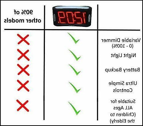 Travelwey LED Alarm Clock - Simple Ligh